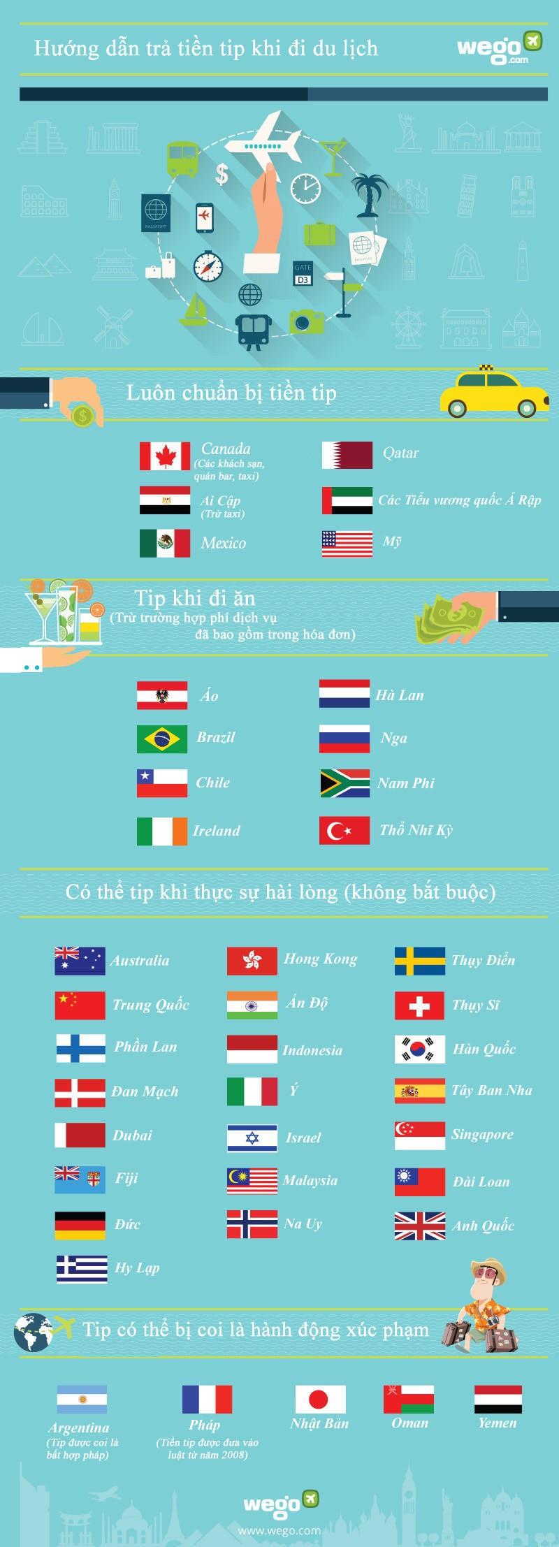 Wego-Where-To-Tip-Infographic-ivivu1